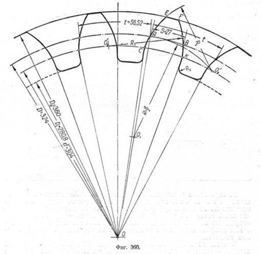 Vybudovat Rychlost Velka Encyklopedie Ropy A Plynu
